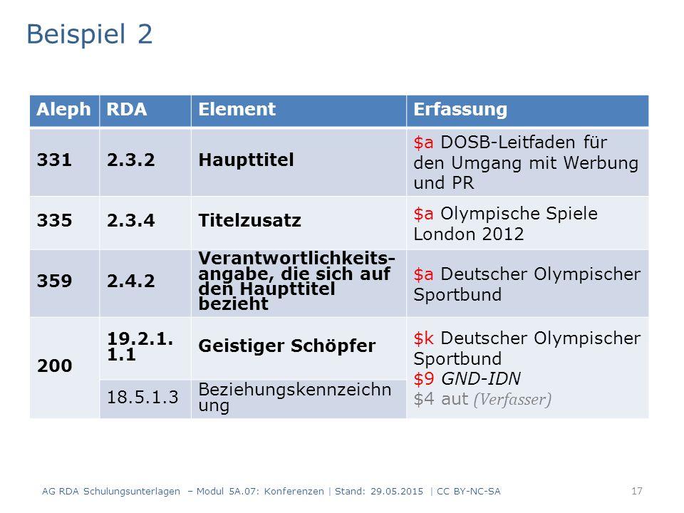 17 AlephRDAElementErfassung 3312.3.2Haupttitel $a DOSB-Leitfaden für den Umgang mit Werbung und PR 3352.3.4Titelzusatz $a Olympische Spiele London 2012 3592.4.2 Verantwortlichkeits- angabe, die sich auf den Haupttitel bezieht $a Deutscher Olympischer Sportbund 200 19.2.1.