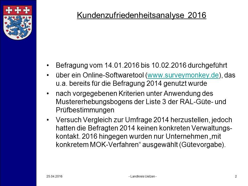 25.04.2016- Landkreis Uelzen -2 Kundenzufriedenheitsanalyse 2016 Befragung vom 14.01.2016 bis 10.02.2016 durchgeführt über ein Online-Softwaretool (ww
