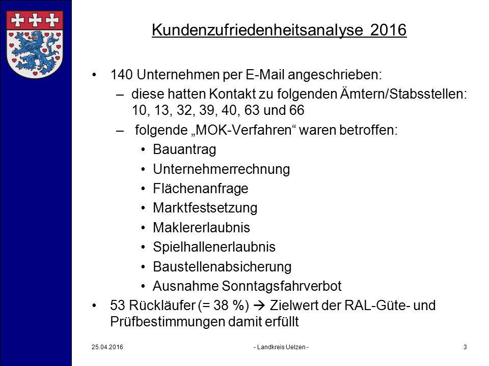 Kundenzufriedenheitsanalyse 2016 140 Unternehmen per E-Mail angeschrieben: –diese hatten Kontakt zu folgenden Ämtern/Stabsstellen: 10, 13, 32, 39, 40,