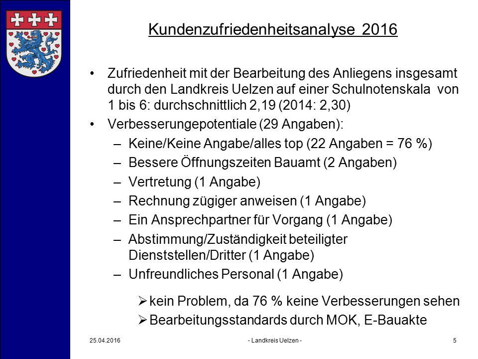 Kundenzufriedenheitsanalyse 2016 Zufriedenheit mit der Bearbeitung des Anliegens insgesamt durch den Landkreis Uelzen auf einer Schulnotenskala von 1