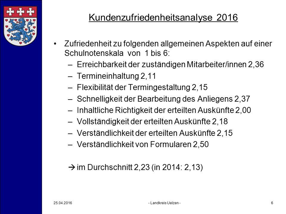 Kundenzufriedenheitsanalyse 2016 Zufriedenheit zu folgenden allgemeinen Aspekten auf einer Schulnotenskala von 1 bis 6: –Erreichbarkeit der zuständige
