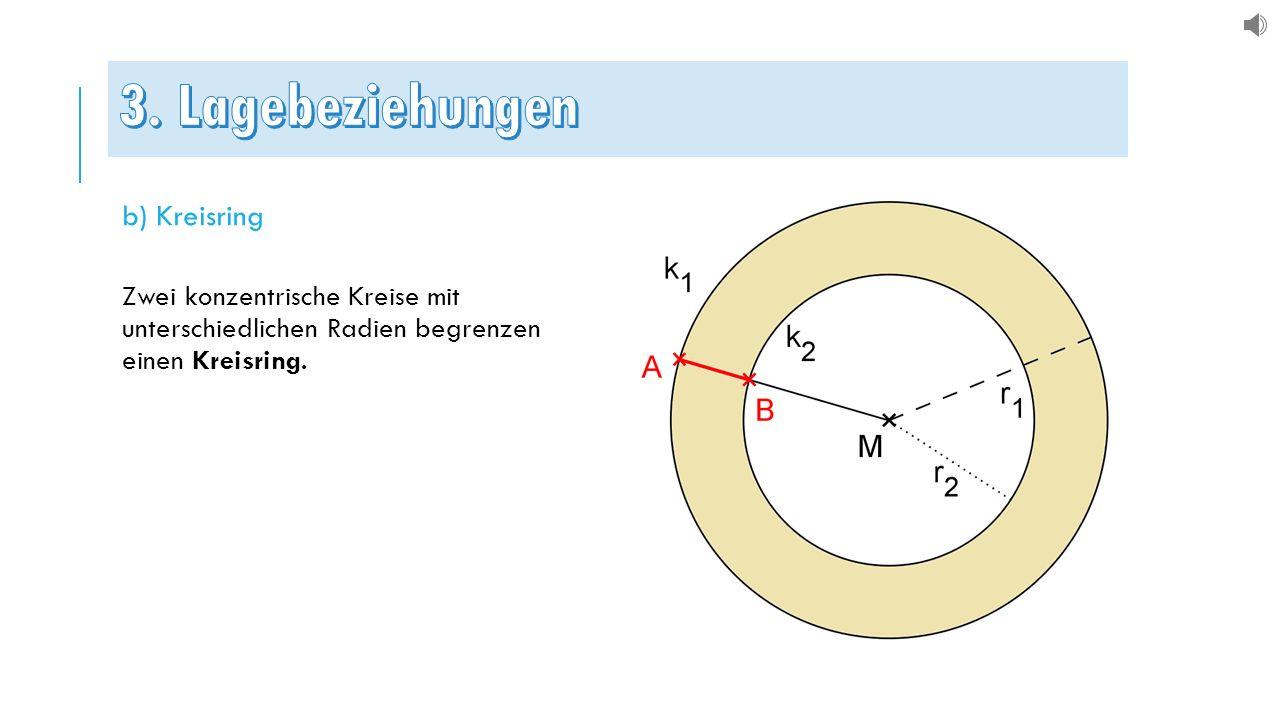 b) Kreisring Zwei konzentrische Kreise mit unterschiedlichen Radien begrenzen einen Kreisring.