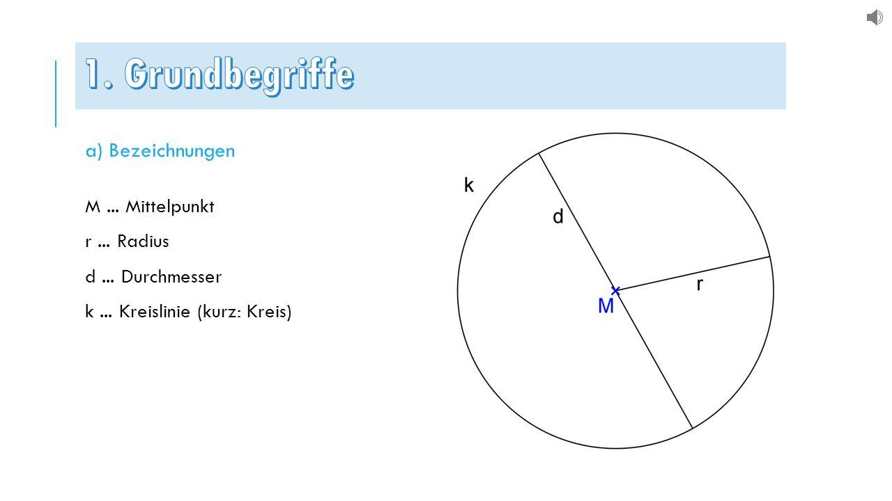 M... Mittelpunkt r... Radius d... Durchmesser k... Kreislinie (kurz: Kreis)