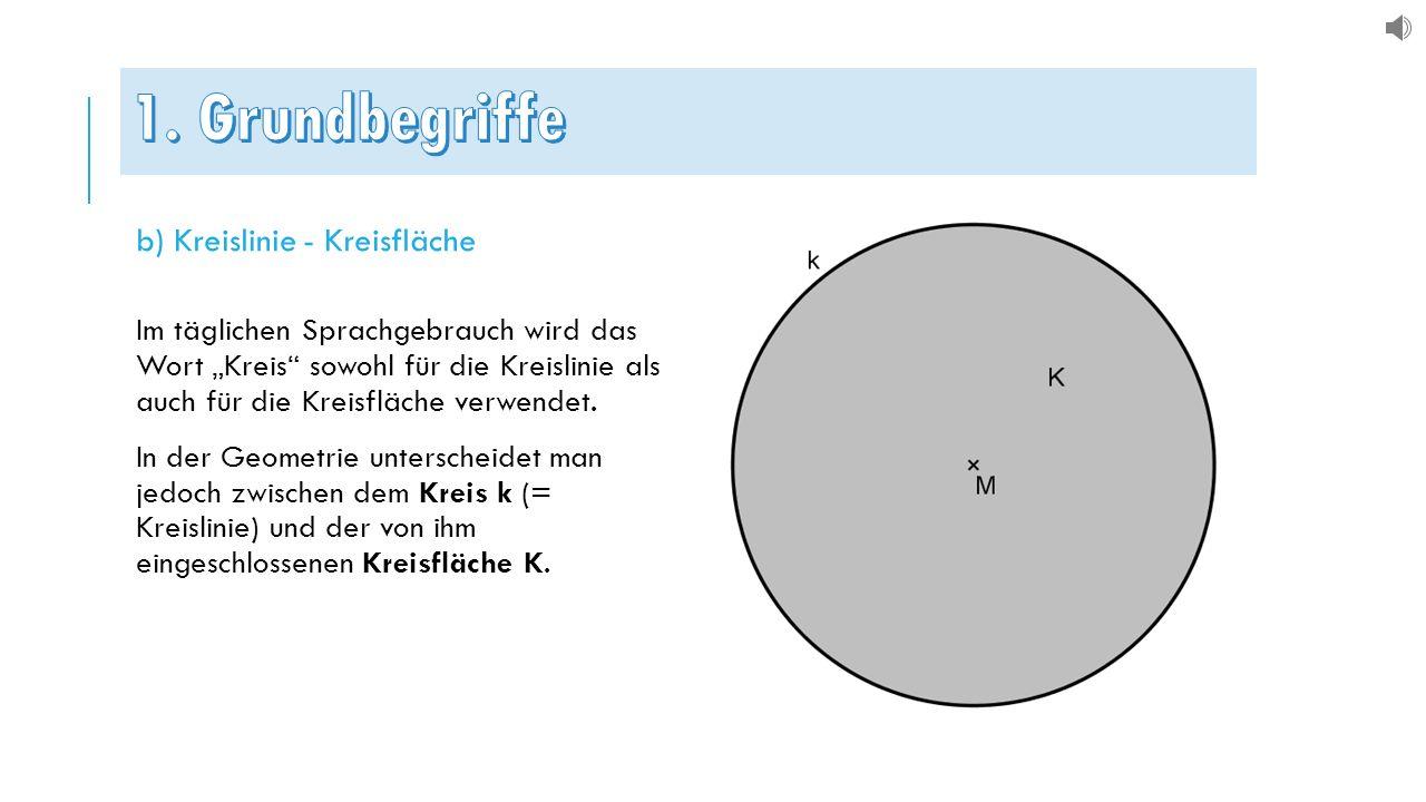 """b) Kreislinie - Kreisfläche Im täglichen Sprachgebrauch wird das Wort """"Kreis"""" sowohl für die Kreislinie als auch für die Kreisfläche verwendet. In der"""