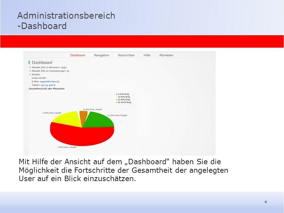"""Administrationsbereich -Dashboard 4 Mit Hilfe der Ansicht auf dem """"Dashboard"""" haben Sie die Möglichkeit die Fortschritte der Gesamtheit der angelegten"""