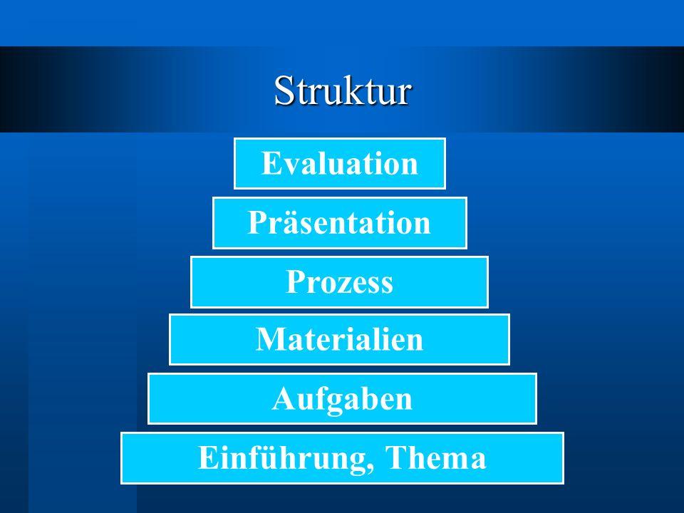 Einführung, Thema Präsentation Evaluation Prozess Materialien Aufgaben Struktur