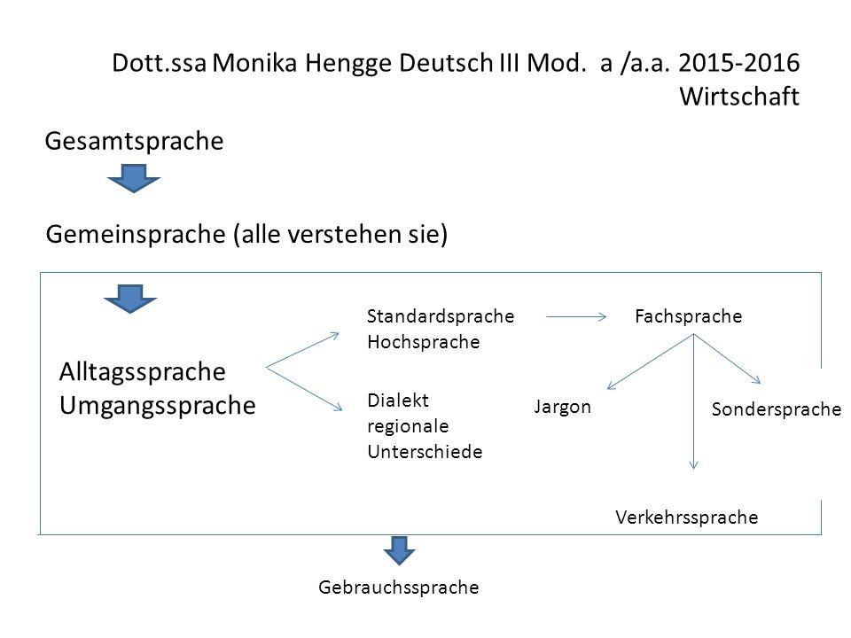 Dott.ssa Monika Hengge Deutsch III Mod. a /a.a. 2015-2016 Wirtschaft Standardsprache Hochsprache Dialekt regionale Unterschiede Fachsprache Jargon Ver