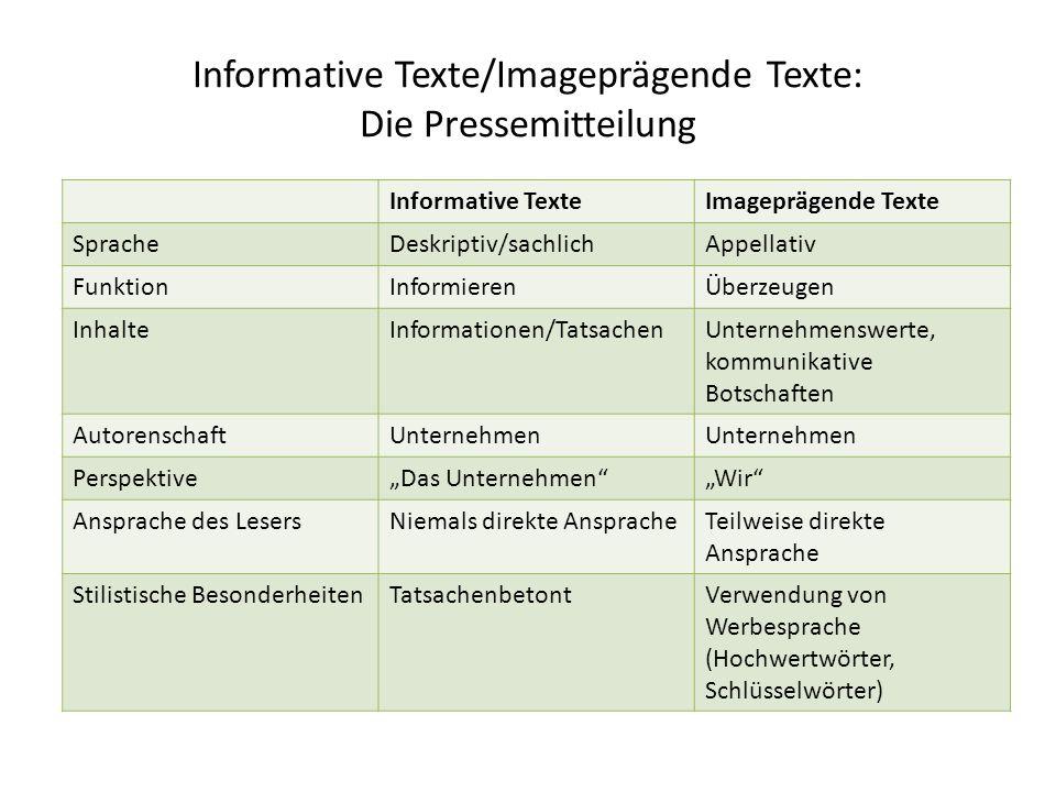 Informative Texte/Imageprägende Texte: Die Pressemitteilung Informative TexteImageprägende Texte SpracheDeskriptiv/sachlichAppellativ FunktionInformie