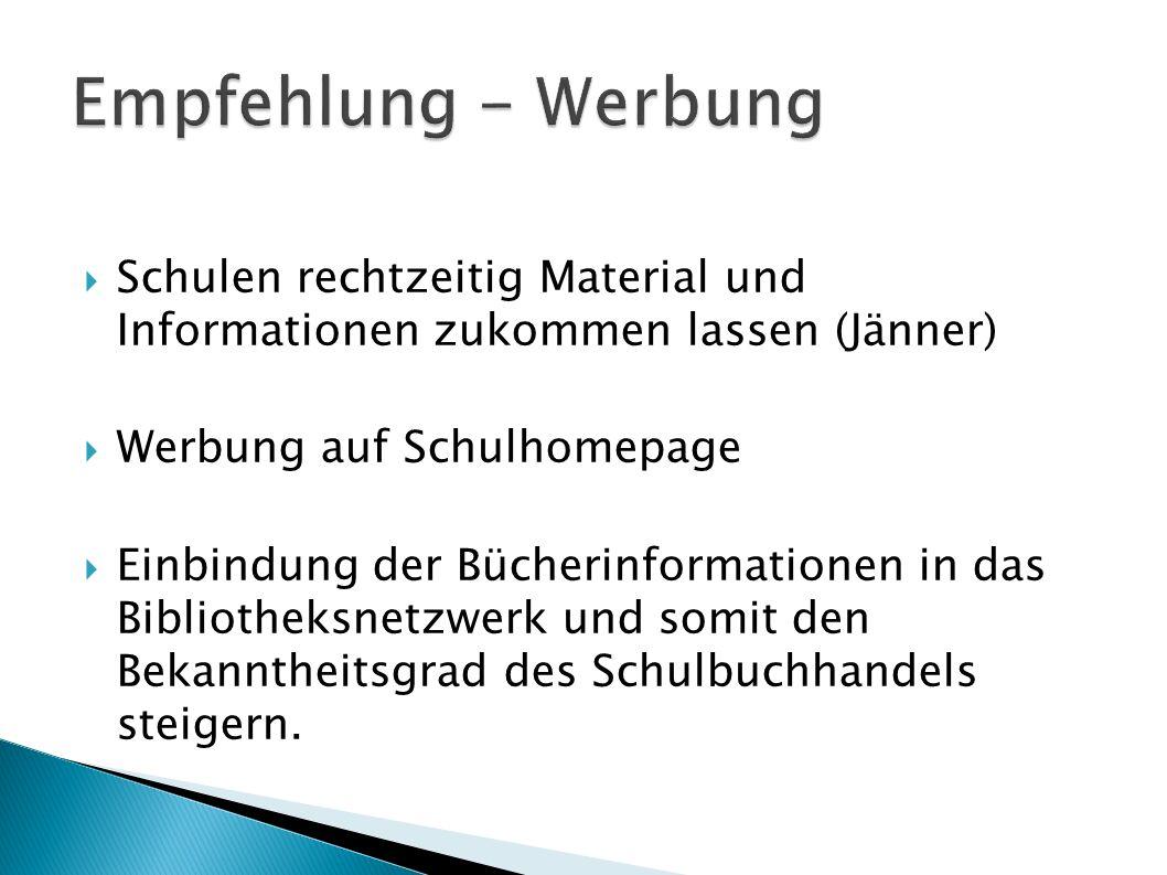  Schulen rechtzeitig Material und Informationen zukommen lassen (Jänner)  Werbung auf Schulhomepage  Einbindung der Bücherinformationen in das Bibliotheksnetzwerk und somit den Bekanntheitsgrad des Schulbuchhandels steigern.