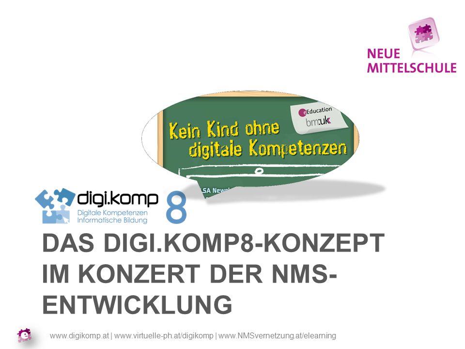 www.digikomp.at | www.virtuelle-ph.at/digikomp | www.NMSvernetzung.at/elearning DAS DIGI.KOMP8-KONZEPT IM KONZERT DER NMS- ENTWICKLUNG