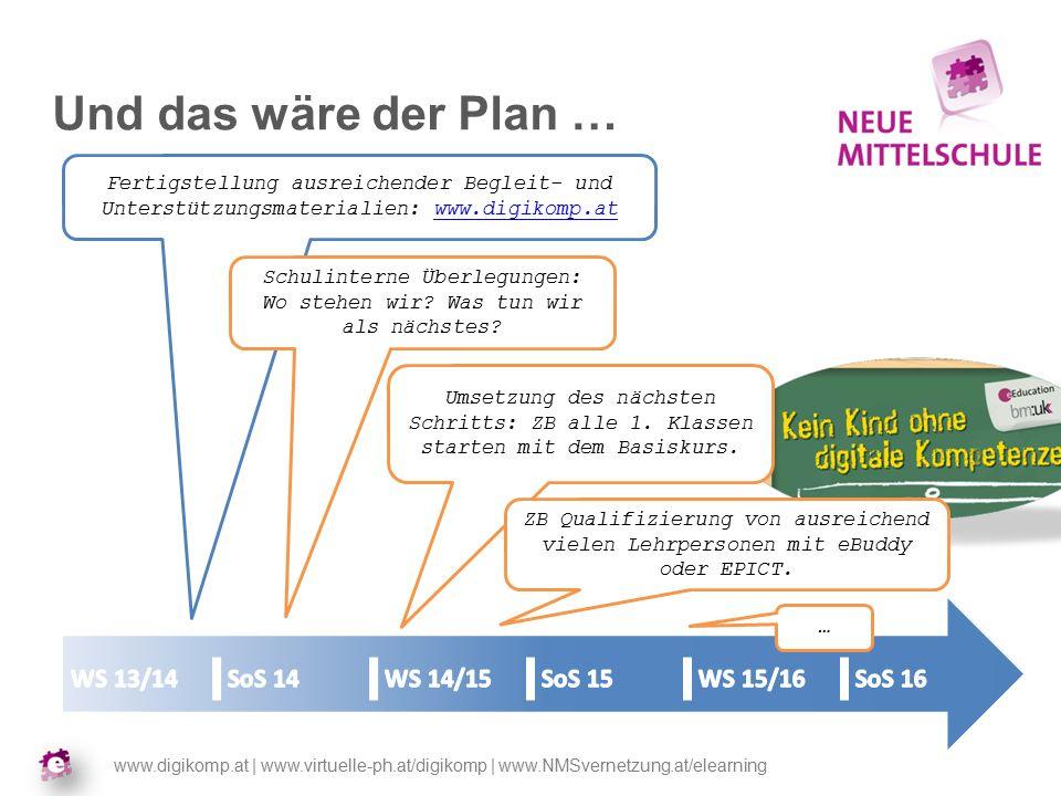 www.digikomp.at | www.virtuelle-ph.at/digikomp | www.NMSvernetzung.at/elearning Und das wäre der Plan … Fertigstellung ausreichender Begleit- und Unterstützungsmaterialien: www.digikomp.atwww.digikomp.at Schulinterne Überlegungen: Wo stehen wir.