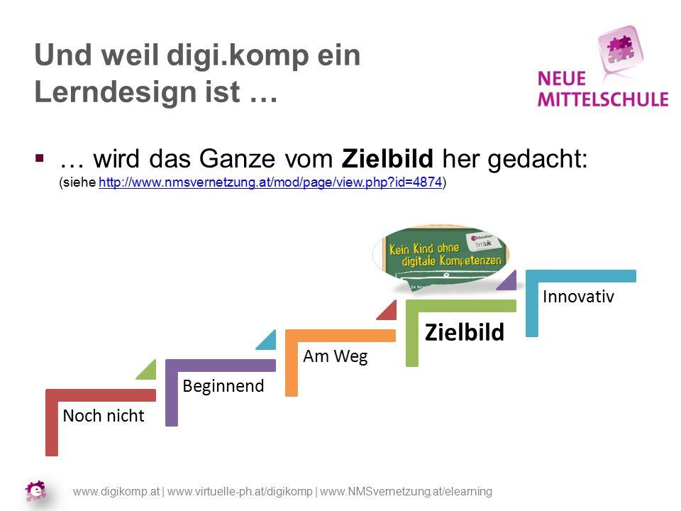 www.digikomp.at | www.virtuelle-ph.at/digikomp | www.NMSvernetzung.at/elearning Und weil digi.komp ein Lerndesign ist …  … wird das Ganze vom Zielbild her gedacht: (siehe http://www.nmsvernetzung.at/mod/page/view.php?id=4874)http://www.nmsvernetzung.at/mod/page/view.php?id=4874 Noch nicht Beginnend Am Weg Zielbild Innovativ