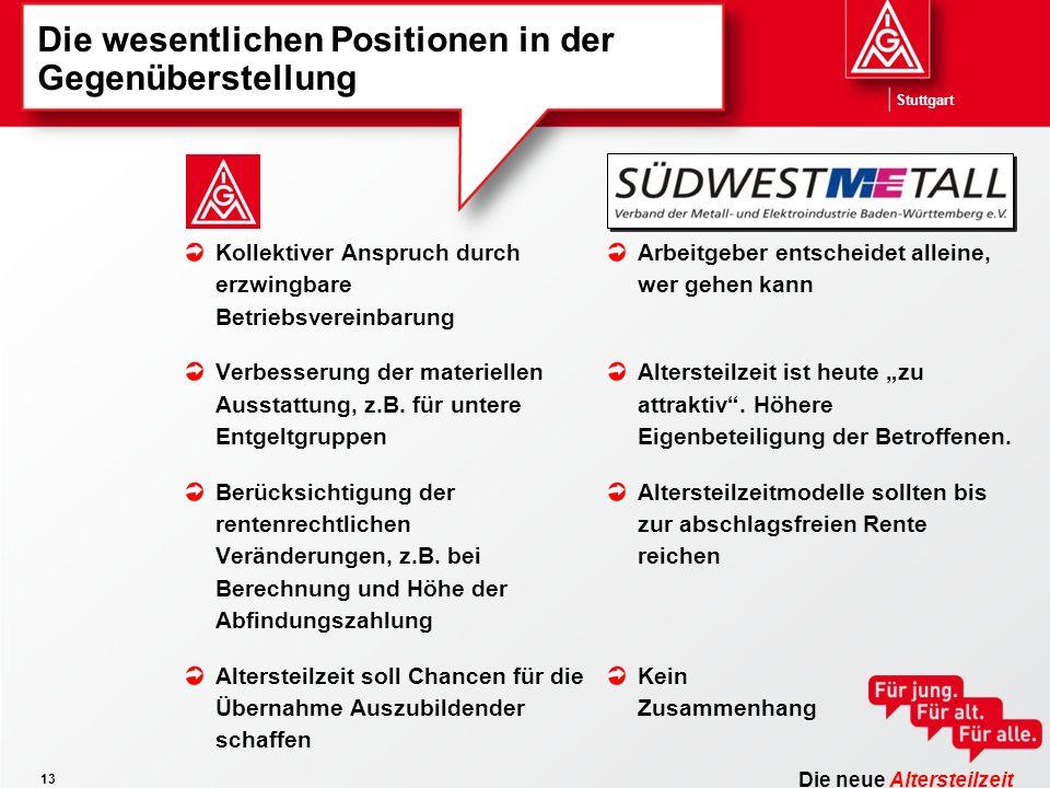 Die neue Altersteilzeit Stuttgart 13 Die wesentlichen Positionen in der Gegenüberstellung Kollektiver Anspruch durch erzwingbare Betriebsvereinbarung Verbesserung der materiellen Ausstattung, z.B.