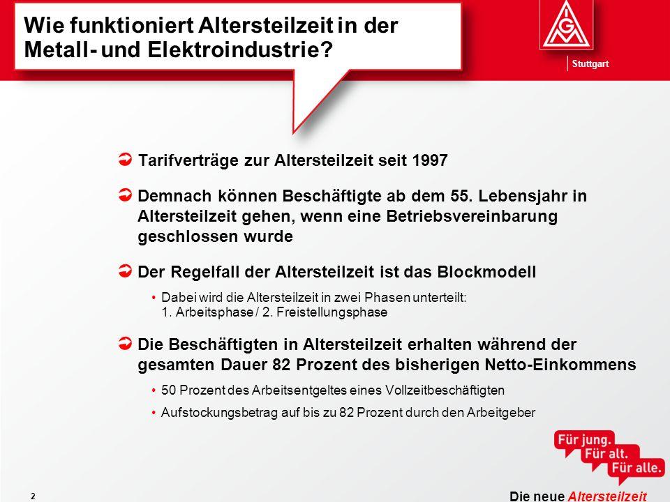 Stuttgart 2 Wie funktioniert Altersteilzeit in der Metall- und Elektroindustrie? Tarifverträge zur Altersteilzeit seit 1997 Demnach können Beschäftigt