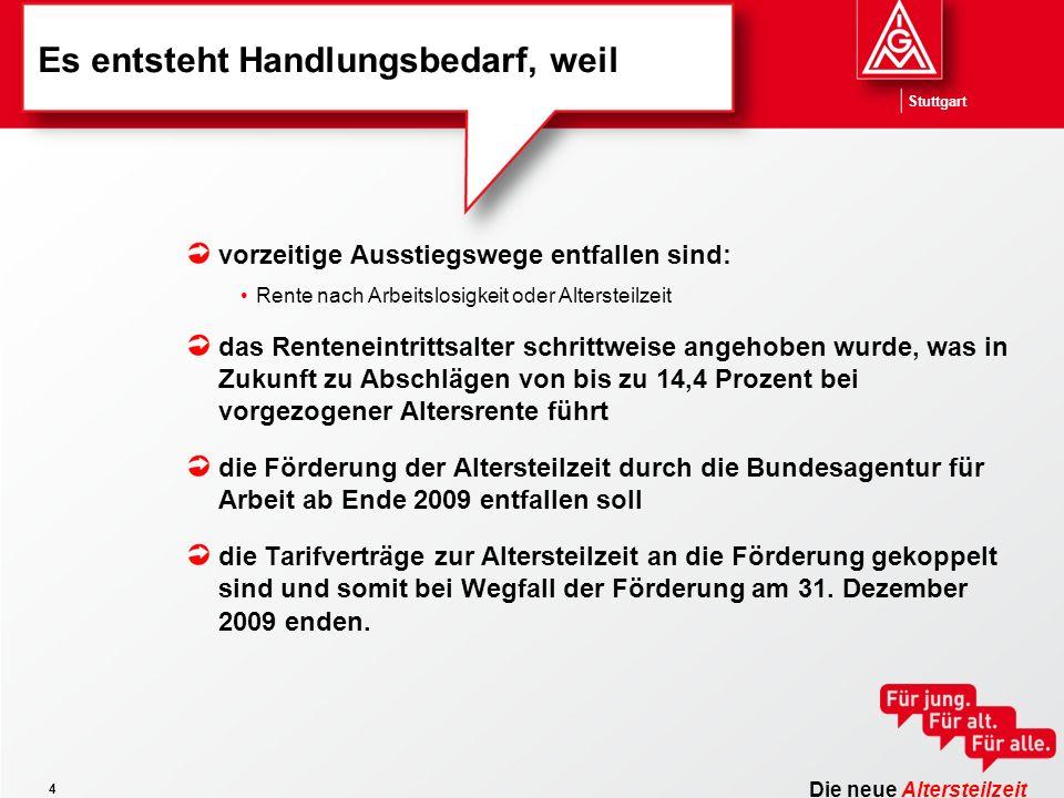 Die neue Altersteilzeit Stuttgart 4 Es entsteht Handlungsbedarf, weil vorzeitige Ausstiegswege entfallen sind: Rente nach Arbeitslosigkeit oder Altersteilzeit das Renteneintrittsalter schrittweise angehoben wurde, was in Zukunft zu Abschlägen von bis zu 14,4 Prozent bei vorgezogener Altersrente führt die Förderung der Altersteilzeit durch die Bundesagentur für Arbeit ab Ende 2009 entfallen soll die Tarifverträge zur Altersteilzeit an die Förderung gekoppelt sind und somit bei Wegfall der Förderung am 31.