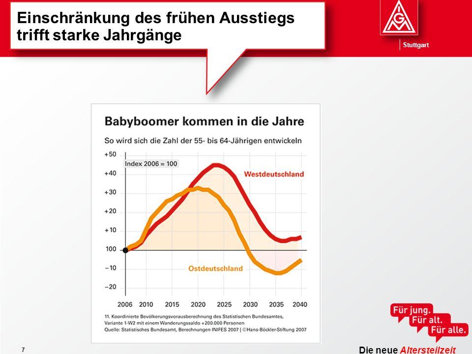 Die neue Altersteilzeit Stuttgart 7 Einschränkung des frühen Ausstiegs trifft starke Jahrgänge