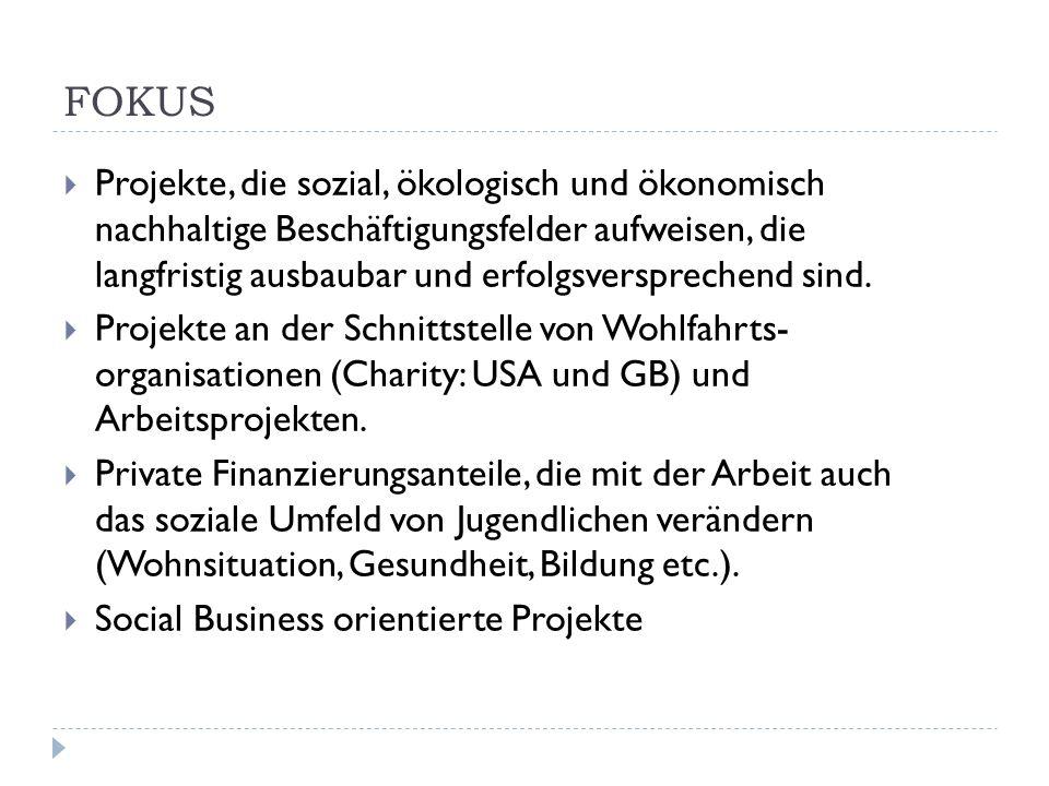 FOKUS  Projekte, die sozial, ökologisch und ökonomisch nachhaltige Beschäftigungsfelder aufweisen, die langfristig ausbaubar und erfolgsversprechend
