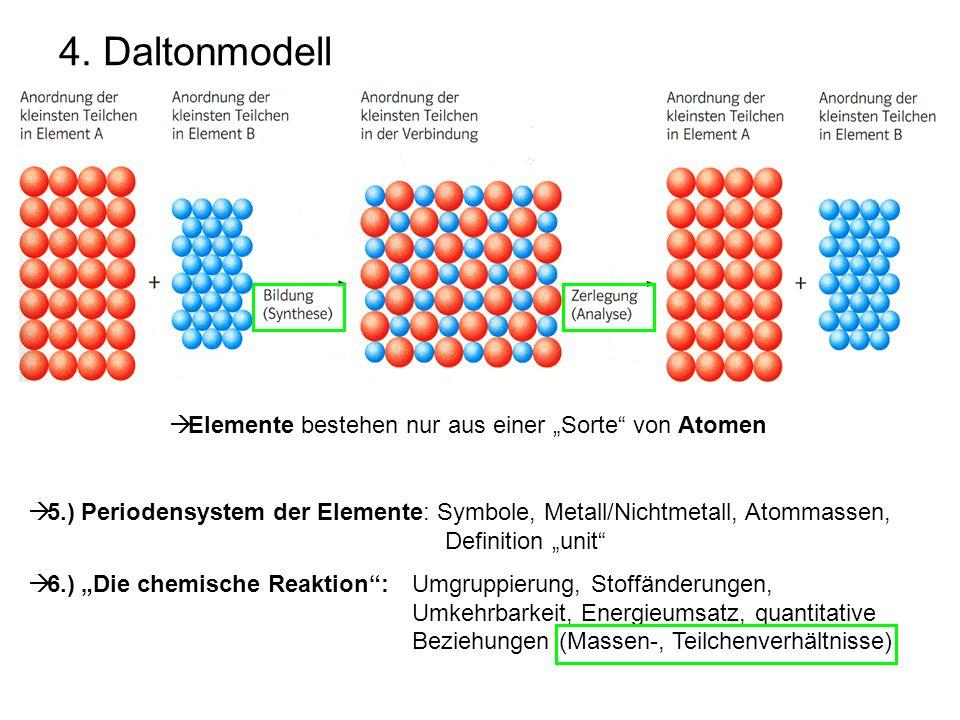 Schön Quantitative Chemie Arbeitsblatt Zeitgenössisch - Super Lehrer ...