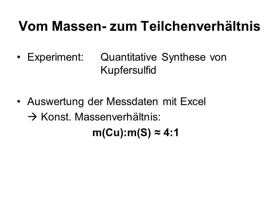 Vom Massen- zum Teilchenverhältnis Experiment: Quantitative Synthese von Kupfersulfid Auswertung der Messdaten mit Excel  Konst.