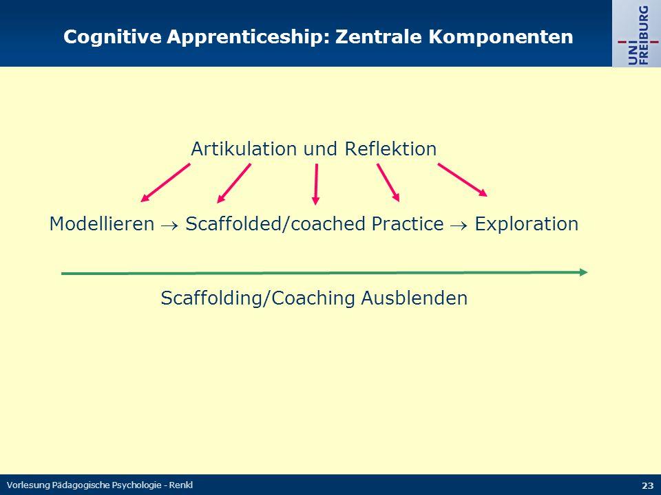 Vorlesung Pädagogische Psychologie - Renkl 23 Cognitive Apprenticeship: Zentrale Komponenten Artikulation und Reflektion Modellieren  Scaffolded/coac