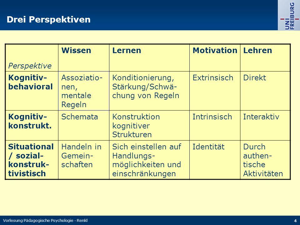 Vorlesung Pädagogische Psychologie - Renkl 4 Drei Perspektiven Perspektive WissenLernenMotivationLehren Kognitiv- behavioral Assoziatio- nen, mentale