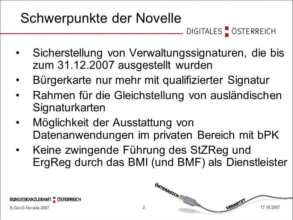 E-GovG Novelle 2007 217.10.2007 Schwerpunkte der Novelle Sicherstellung von Verwaltungssignaturen, die bis zum 31.12.2007 ausgestellt wurden Bürgerkarte nur mehr mit qualifizierter Signatur Rahmen für die Gleichstellung von ausländischen Signaturkarten Möglichkeit der Ausstattung von Datenanwendungen im privaten Bereich mit bPK Keine zwingende Führung des StZReg und ErgReg durch das BMI (und BMF) als Dienstleister