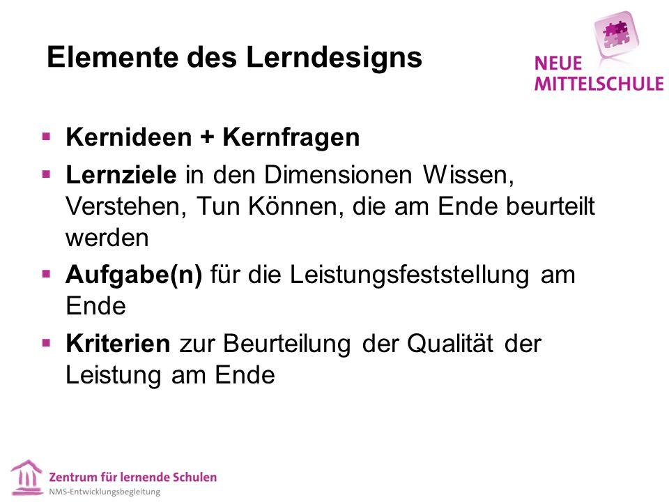 Elemente des Lerndesigns  Kernideen + Kernfragen  Lernziele in den Dimensionen Wissen, Verstehen, Tun Können, die am Ende beurteilt werden  Aufgabe