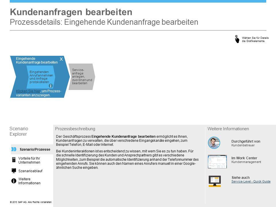 ©© 2013 SAP AG. Alle Rechte vorbehalten. Wählen Sie für Details die Grafikelemente.