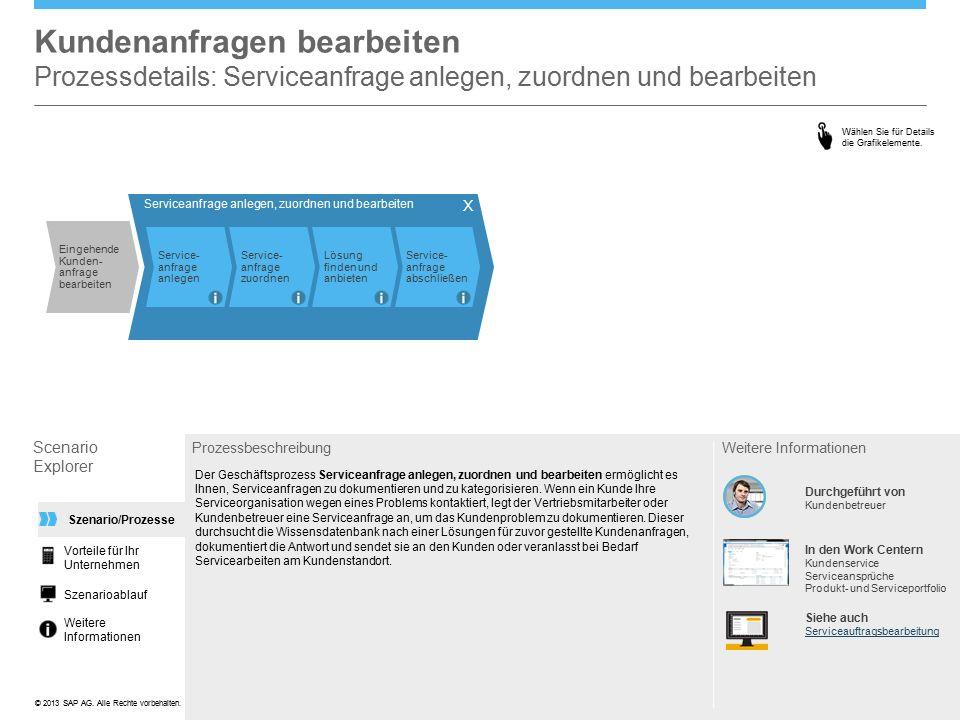 ©© 2013 SAP AG. Alle Rechte vorbehalten.