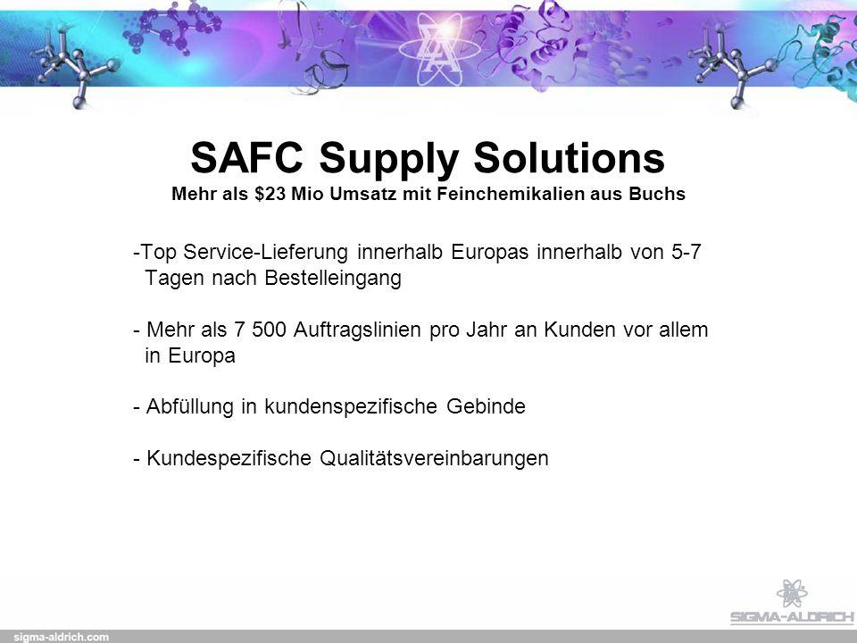 SAFC Supply Solutions Mehr als $23 Mio Umsatz mit Feinchemikalien aus Buchs -Top Service-Lieferung innerhalb Europas innerhalb von 5-7 Tagen nach Bestelleingang - Mehr als 7 500 Auftragslinien pro Jahr an Kunden vor allem in Europa - Abfüllung in kundenspezifische Gebinde - Kundespezifische Qualitätsvereinbarungen