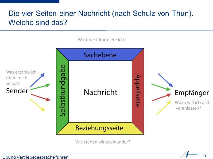 11 Kostenmanagement Die vier Seiten einer Nachricht (nach Schulz von Thun).