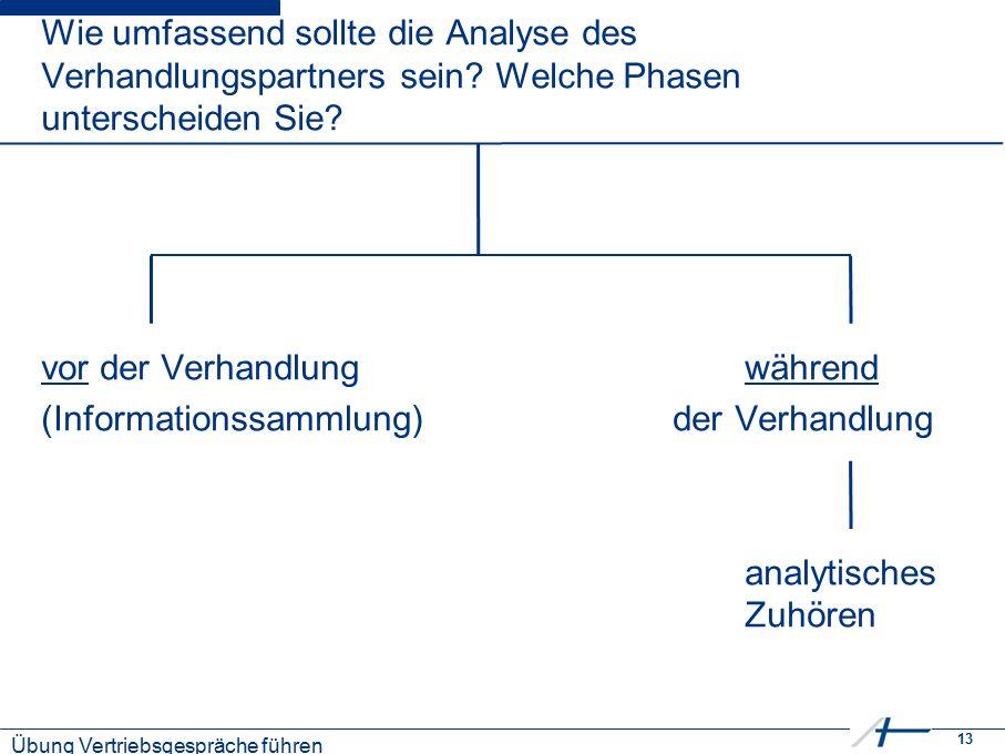 13 Kostenmanagement Wie umfassend sollte die Analyse des Verhandlungspartners sein.