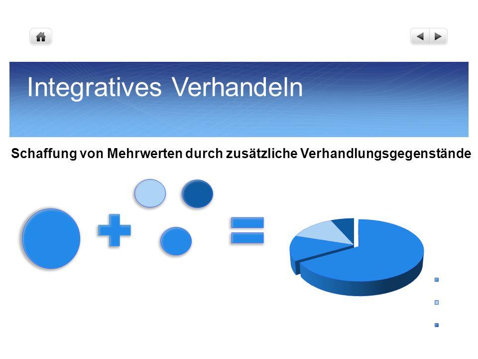 Schaffung von Mehrwerten durch zusätzliche Verhandlungsgegenstände