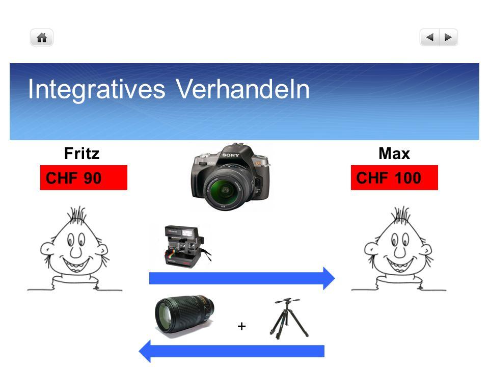 Integratives Verhandeln FritzMax CHF 90 CHF 100 +
