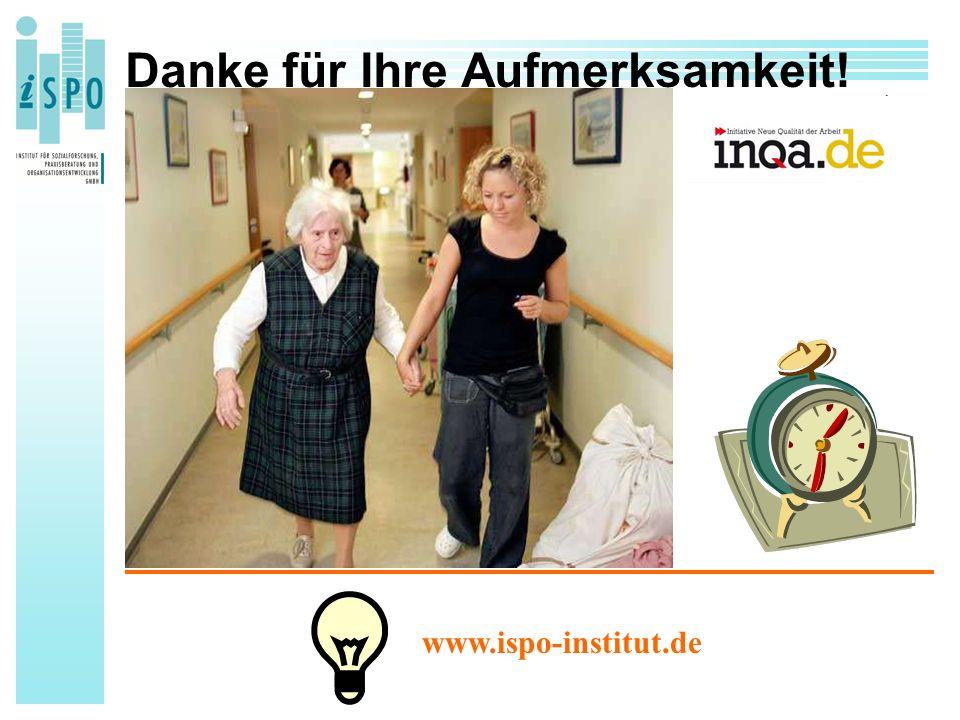 www.ispo-institut.de Danke für Ihre Aufmerksamkeit!