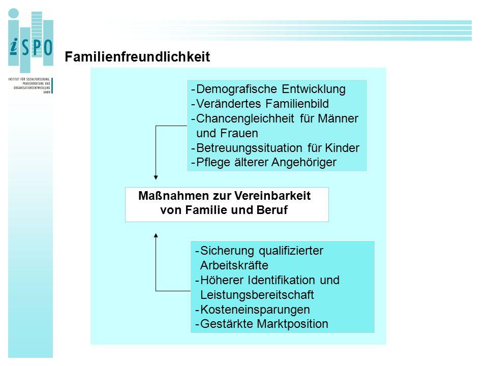 Familiengerechte Gestaltung der Arbeitszeit I Zu den familiären Anforderungen passende Arbeitszeitmodelle dienen beiden Seiten.