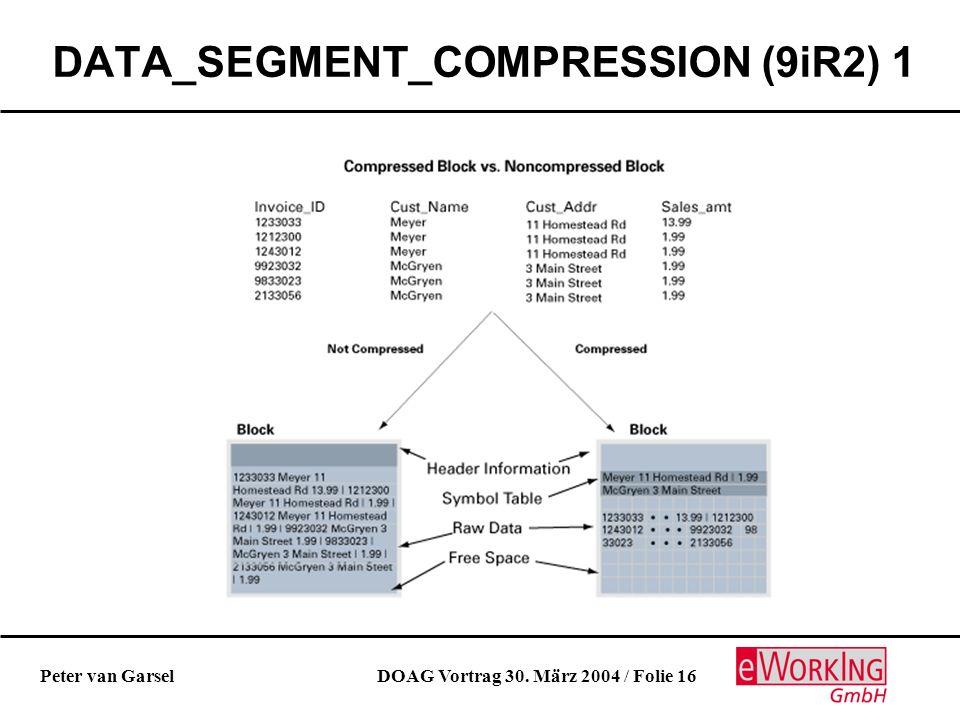 DOAG Vortrag 30. März 2004 / Folie 16Peter van Garsel DATA_SEGMENT_COMPRESSION (9iR2) 1