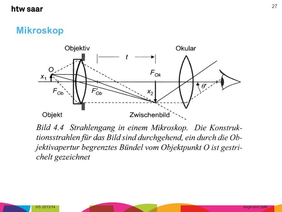 Mikroskop WS 2013/14Auge und Optik 27
