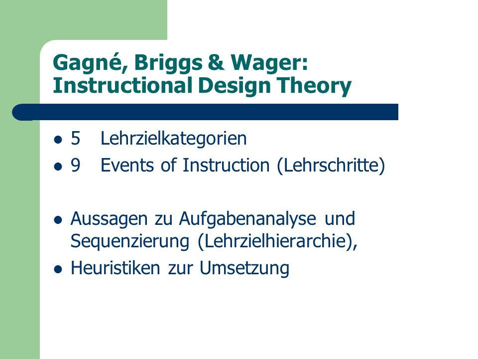 Gagné, Briggs & Wager: Instructional Design Theory 5 Lehrzielkategorien 9Events of Instruction (Lehrschritte) Aussagen zu Aufgabenanalyse und Sequenzierung (Lehrzielhierarchie), Heuristiken zur Umsetzung