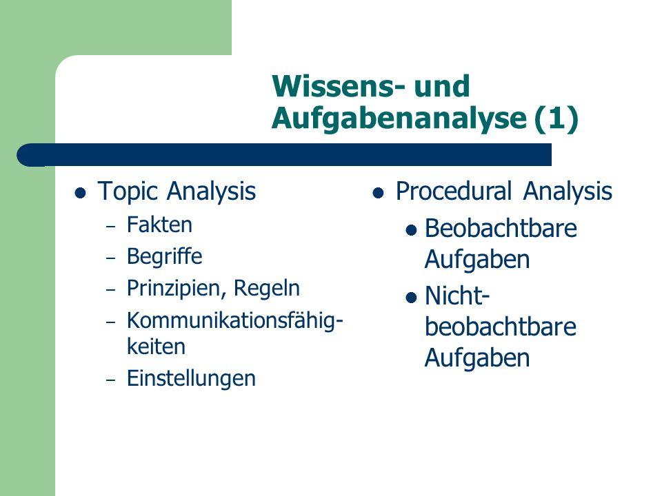 Wissens- und Aufgabenanalyse (1) Topic Analysis – Fakten – Begriffe – Prinzipien, Regeln – Kommunikationsfähig- keiten – Einstellungen Procedural Analysis Beobachtbare Aufgaben Nicht- beobachtbare Aufgaben