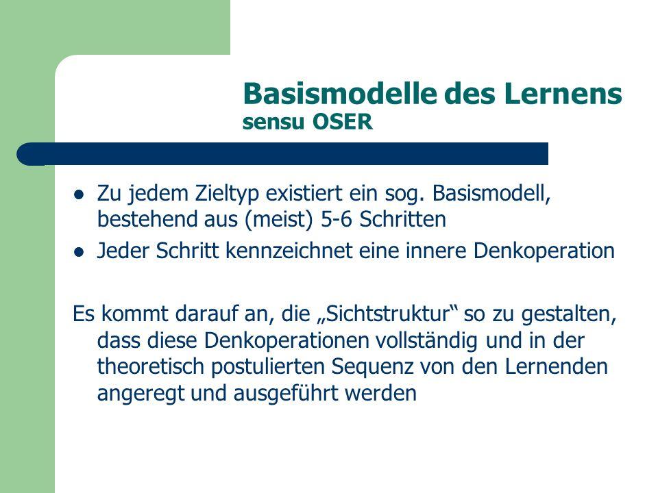 Basismodelle des Lernens sensu OSER Zu jedem Zieltyp existiert ein sog.