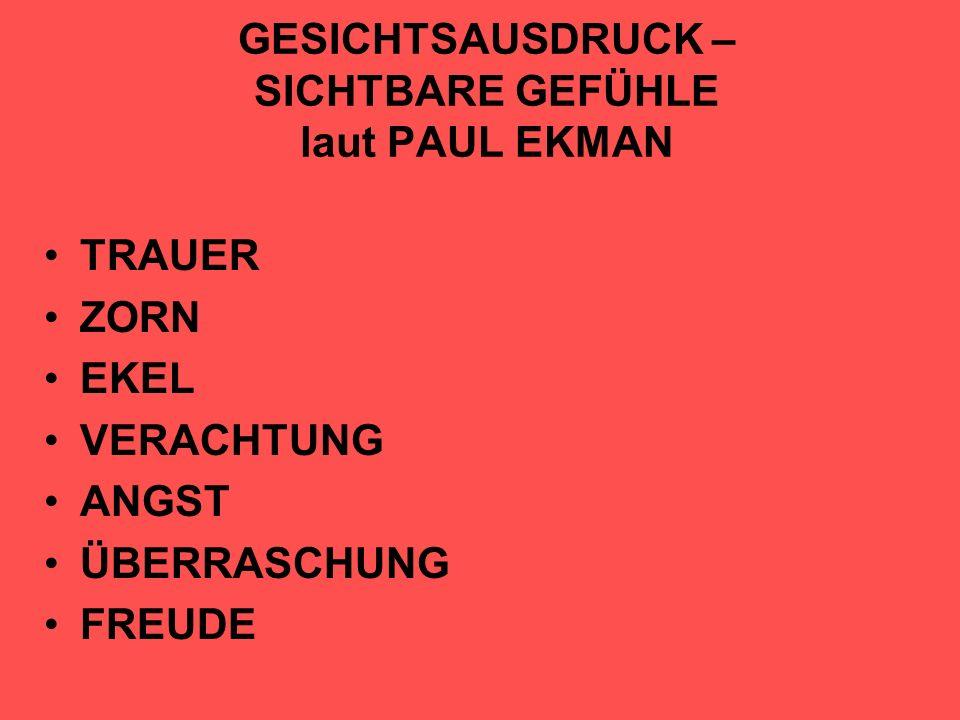 GESICHTSAUSDRUCK – SICHTBARE GEFÜHLE laut PAUL EKMAN TRAUER ZORN EKEL VERACHTUNG ANGST ÜBERRASCHUNG FREUDE