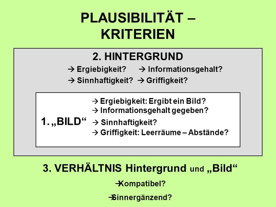 PLAUSIBILITÄT – KRITERIEN 2. HINTERGRUND  Ergiebigkeit.