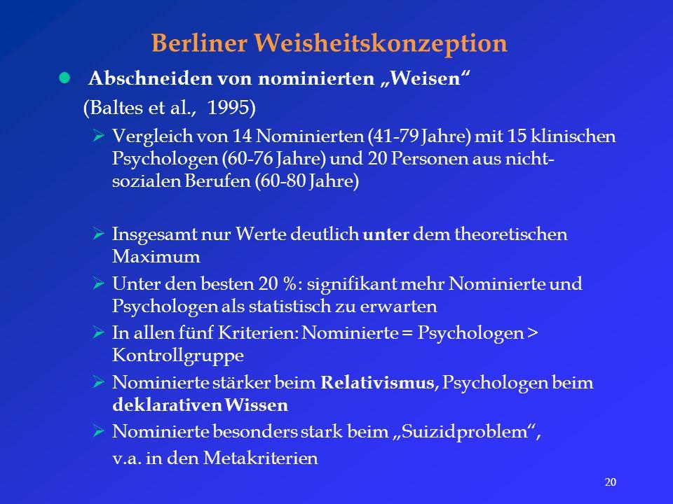 """20 Berliner Weisheitskonzeption Abschneiden von nominierten """"Weisen (Baltes et al., 1995)  Vergleich von 14 Nominierten (41-79 Jahre) mit 15 klinischen Psychologen (60-76 Jahre) und 20 Personen aus nicht- sozialen Berufen (60-80 Jahre)  Insgesamt nur Werte deutlich unter dem theoretischen Maximum  Unter den besten 20 %: signifikant mehr Nominierte und Psychologen als statistisch zu erwarten  In allen fünf Kriterien: Nominierte = Psychologen > Kontrollgruppe  Nominierte stärker beim Relativismus, Psychologen beim deklarativen Wissen  Nominierte besonders stark beim """"Suizidproblem , v.a."""