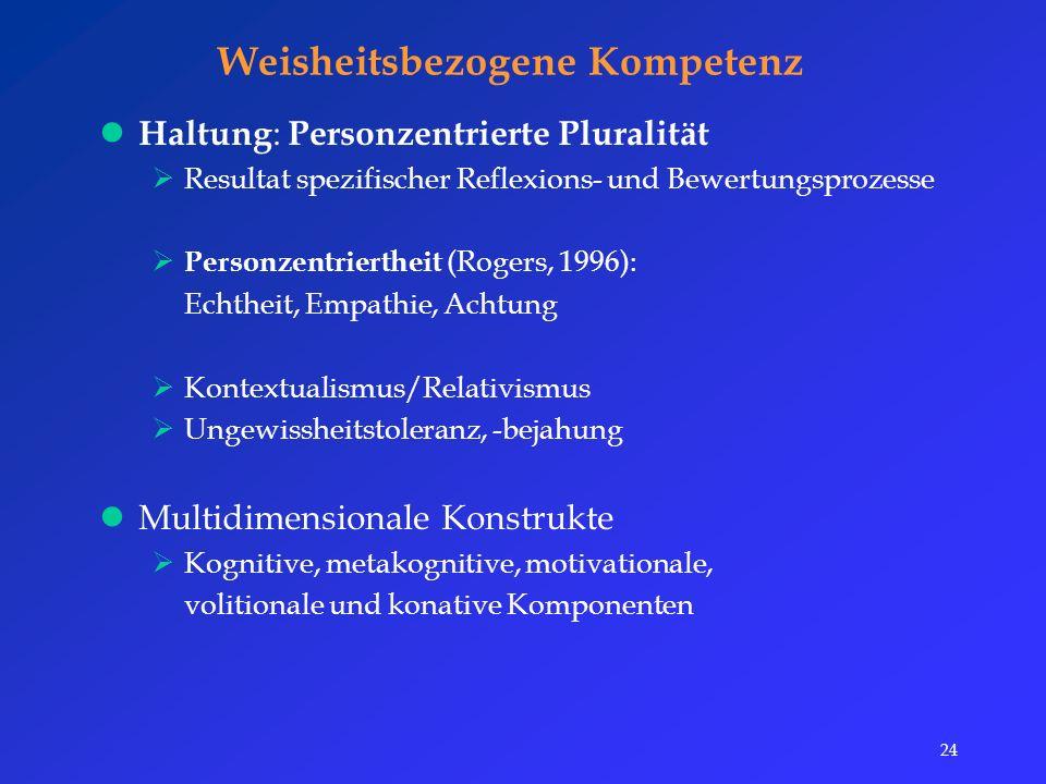 24 Weisheitsbezogene Kompetenz Haltung : Personzentrierte Pluralität  Resultat spezifischer Reflexions- und Bewertungsprozesse  Personzentriertheit (Rogers, 1996): Echtheit, Empathie, Achtung  Kontextualismus/Relativismus  Ungewissheitstoleranz, -bejahung Multidimensionale Konstrukte  Kognitive, metakognitive, motivationale, volitionale und konative Komponenten