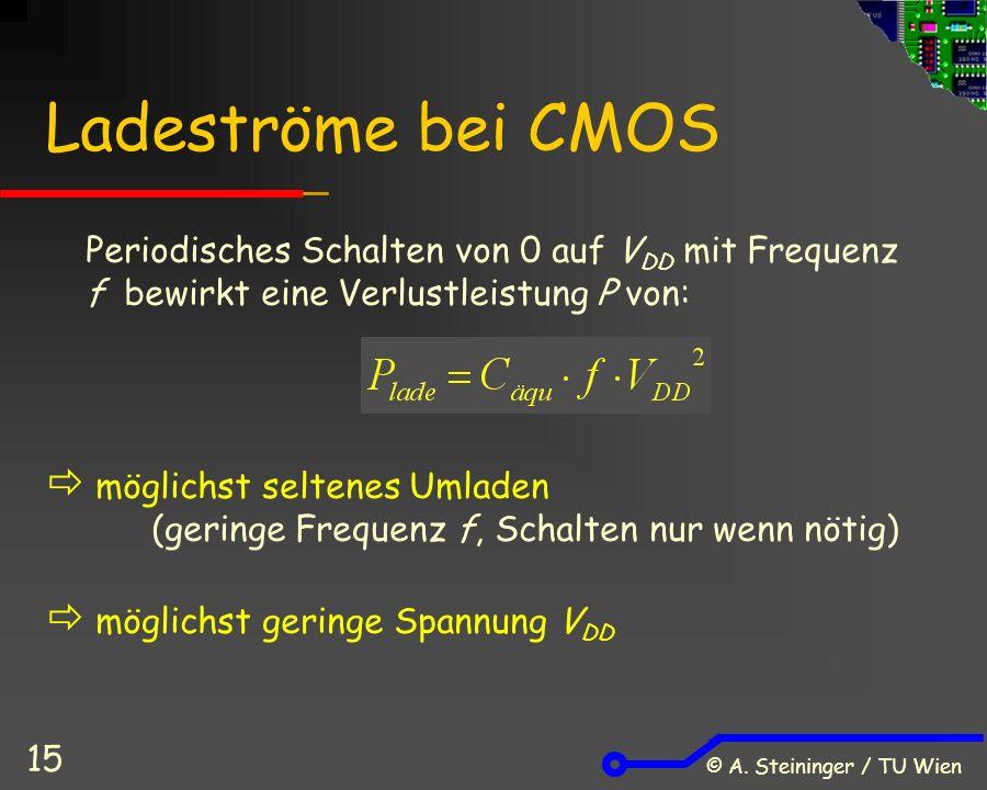 © A. Steininger / TU Wien 15 Ladeströme bei CMOS Periodisches Schalten von 0 auf V DD mit Frequenz f bewirkt eine Verlustleistung P von:  möglichst s