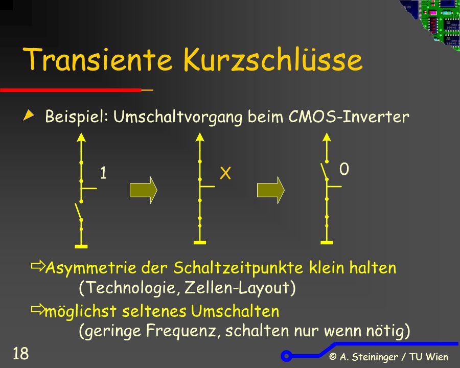 © A. Steininger / TU Wien 18 Transiente Kurzschlüsse Beispiel: Umschaltvorgang beim CMOS-Inverter  Asymmetrie der Schaltzeitpunkte klein halten (Tech
