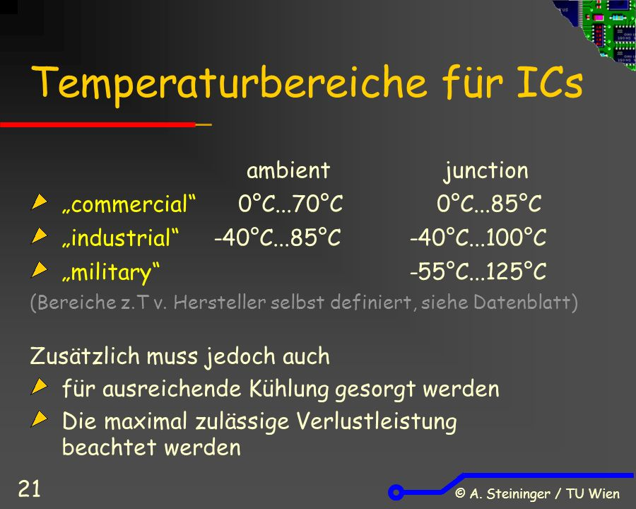 """© A. Steininger / TU Wien 21 Temperaturbereiche für ICs ambient junction """"commercial"""" 0°C...70°C0°C...85°C """"industrial"""" -40°C...85°C -40°C...100°C """"mi"""