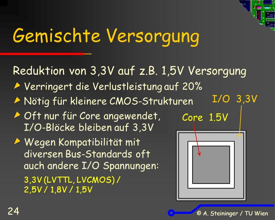 © A. Steininger / TU Wien 24 Gemischte Versorgung Reduktion von 3,3V auf z.B.