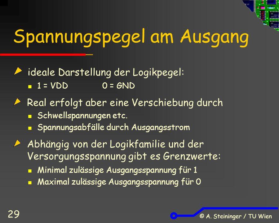 © A. Steininger / TU Wien 29 Spannungspegel am Ausgang ideale Darstellung der Logikpegel: 1 = VDD0 = GND Real erfolgt aber eine Verschiebung durch Sch